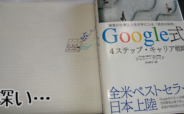 Google式4ステップキャリア戦略